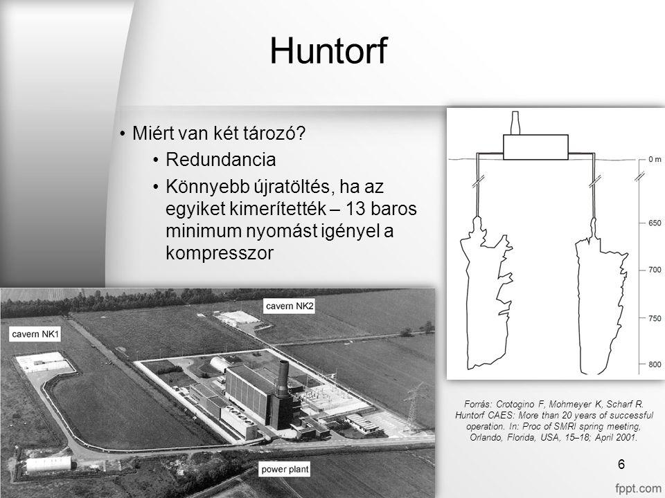 Huntorf 2013.05.15. Miért van két tározó? Redundancia Könnyebb újratöltés, ha az egyiket kimerítették – 13 baros minimum nyomást igényel a kompresszor