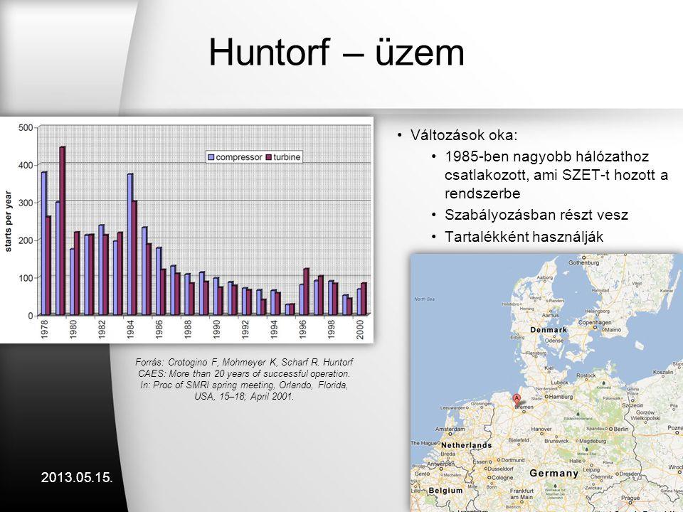 Huntorf – üzem 2013.05.15. Változások oka: 1985-ben nagyobb hálózathoz csatlakozott, ami SZET-t hozott a rendszerbe Szabályozásban részt vesz Tartalék