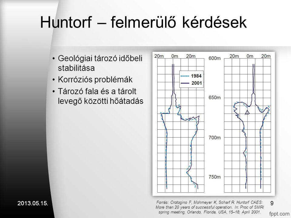 Huntorf – felmerülő kérdések 2013.05.15. Geológiai tározó időbeli stabilitása Korróziós problémák Tározó fala és a tárolt levegő közötti hőátadás 9 Fo