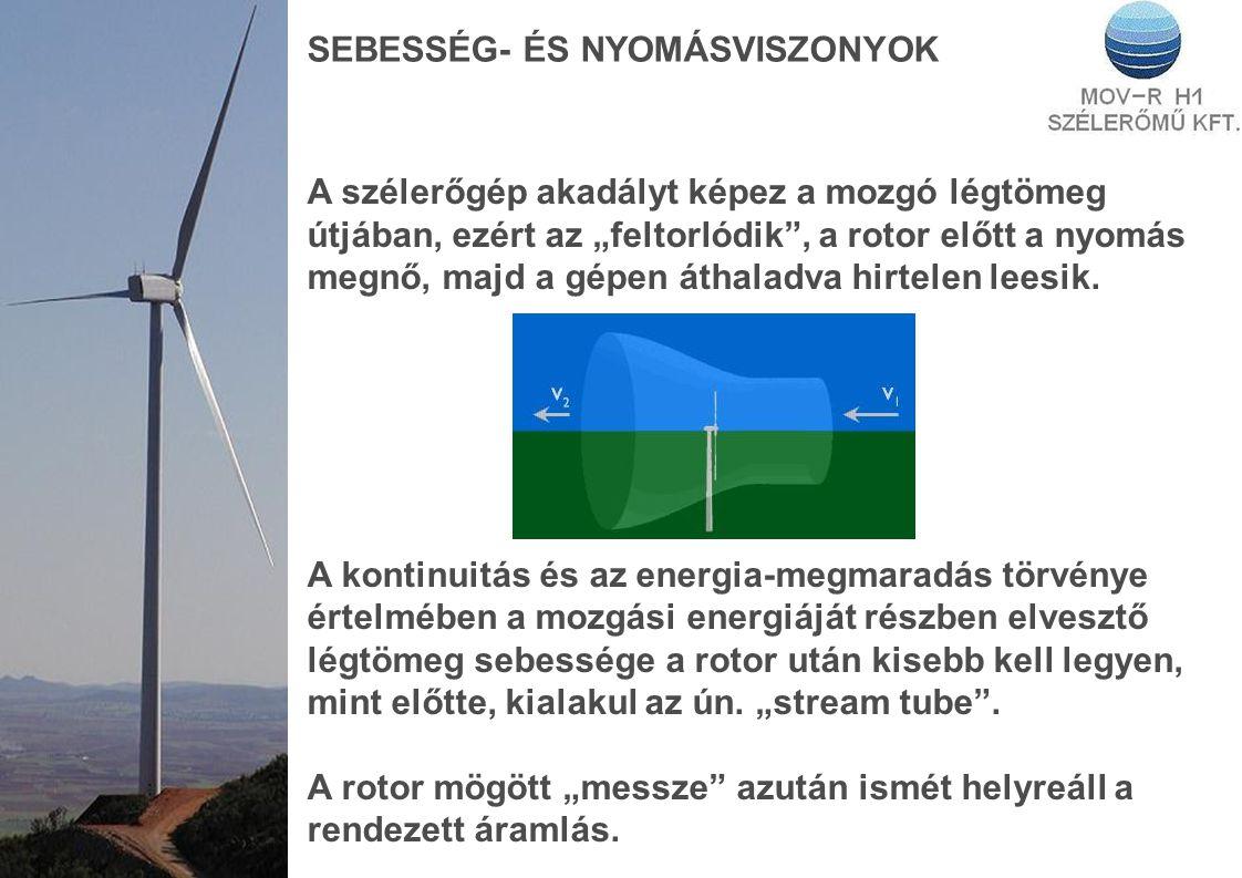 """SEBESSÉG- ÉS NYOMÁSVISZONYOK A szélerőgép akadályt képez a mozgó légtömeg útjában, ezért az """"feltorlódik , a rotor előtt a nyomás megnő, majd a gépen áthaladva hirtelen leesik."""