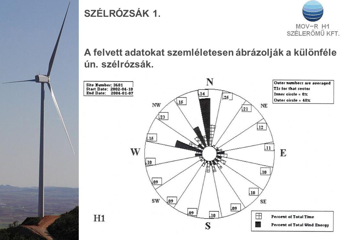 SZÉLRÓZSÁK 1. A felvett adatokat szemléletesen ábrázolják a különféle ún. szélrózsák.