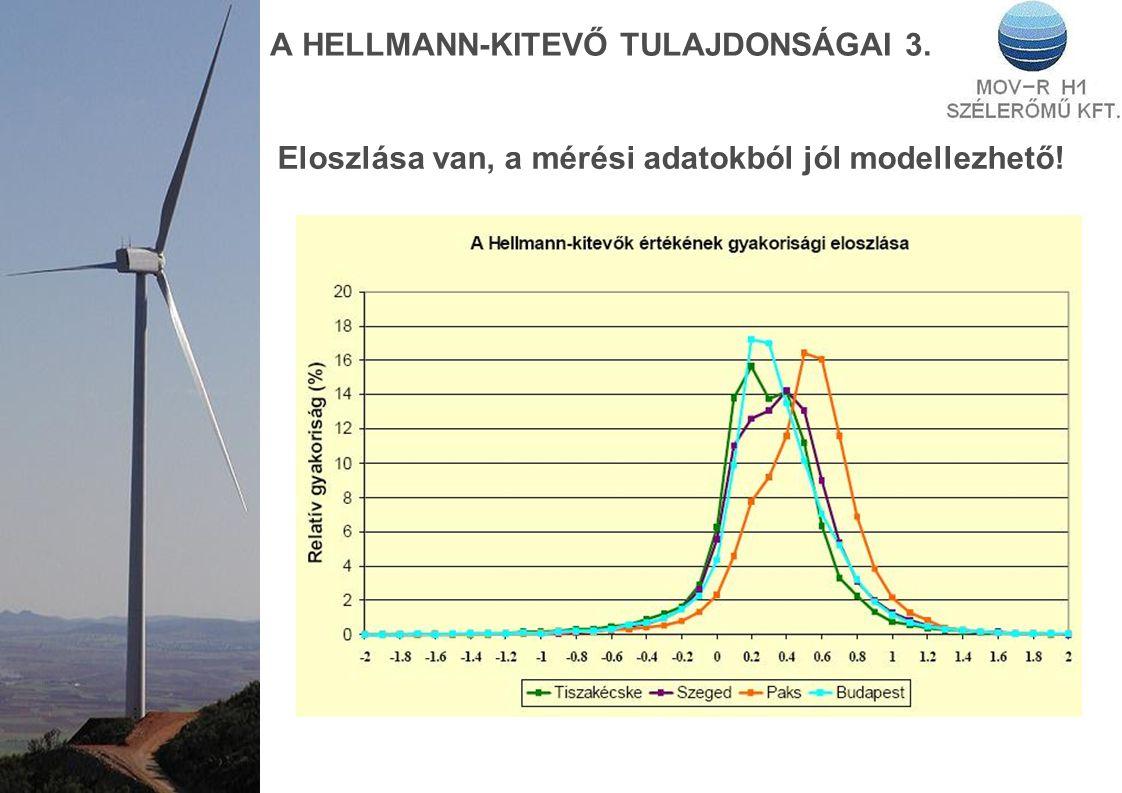 A HELLMANN-KITEVŐ TULAJDONSÁGAI 3. Eloszlása van, a mérési adatokból jól modellezhető!
