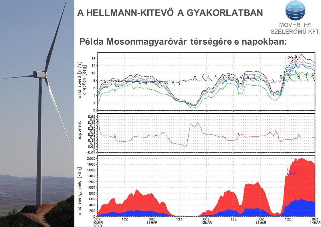 A HELLMANN-KITEVŐ A GYAKORLATBAN Példa Mosonmagyaróvár térségére e napokban:
