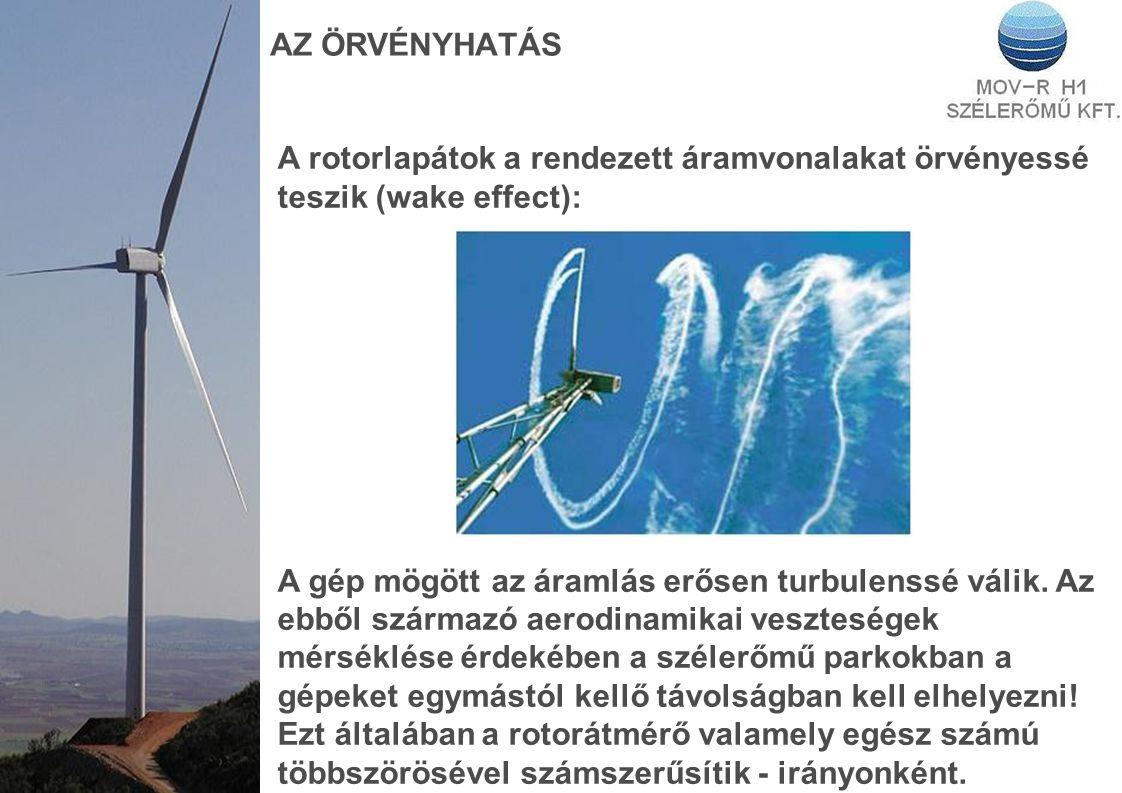 AZ ÖRVÉNYHATÁS A rotorlapátok a rendezett áramvonalakat örvényessé teszik (wake effect): A gép mögött az áramlás erősen turbulenssé válik. Az ebből sz