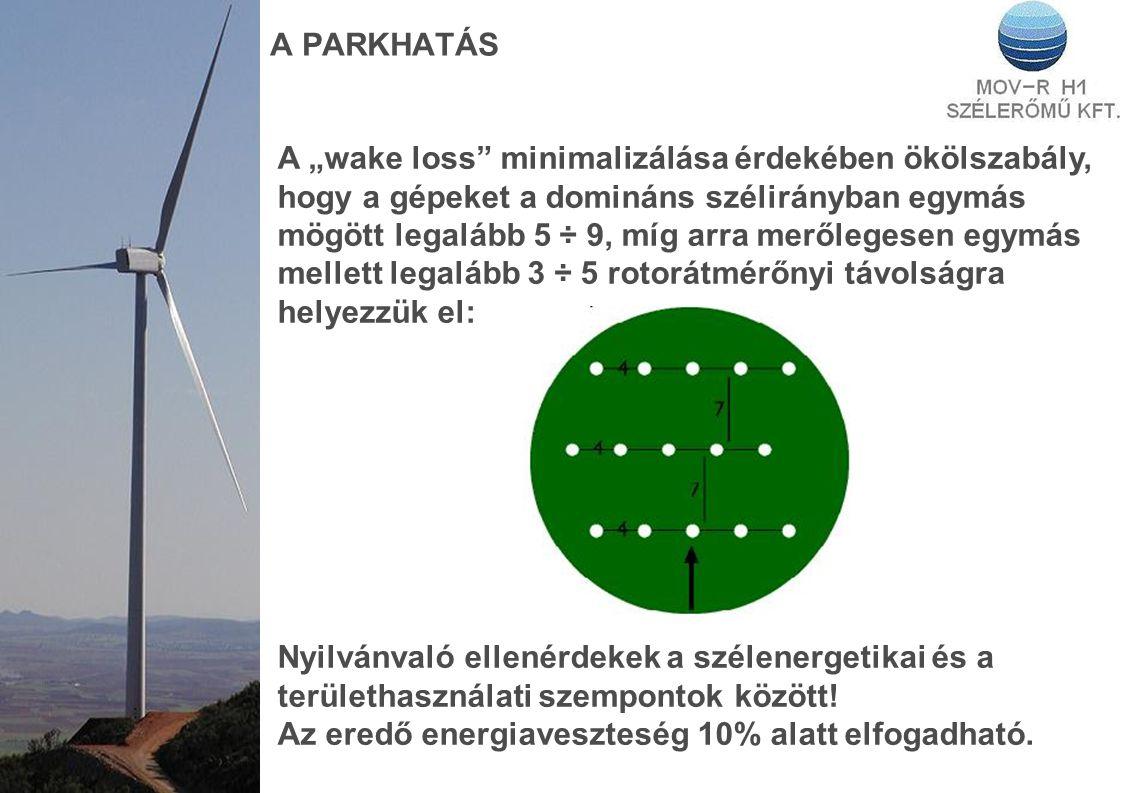 """A PARKHATÁS A """"wake loss minimalizálása érdekében ökölszabály, hogy a gépeket a domináns szélirányban egymás mögött legalább 5 ÷ 9, míg arra merőlegesen egymás mellett legalább 3 ÷ 5 rotorátmérőnyi távolságra helyezzük el: Nyilvánvaló ellenérdekek a szélenergetikai és a területhasználati szempontok között."""