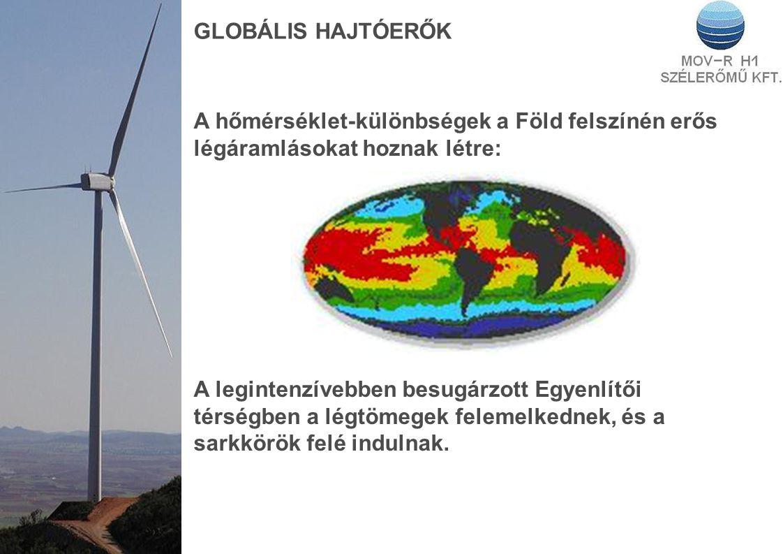 GLOBÁLIS HAJTÓERŐK A hőmérséklet-különbségek a Föld felszínén erős légáramlásokat hoznak létre: A legintenzívebben besugárzott Egyenlítői térségben a légtömegek felemelkednek, és a sarkkörök felé indulnak.