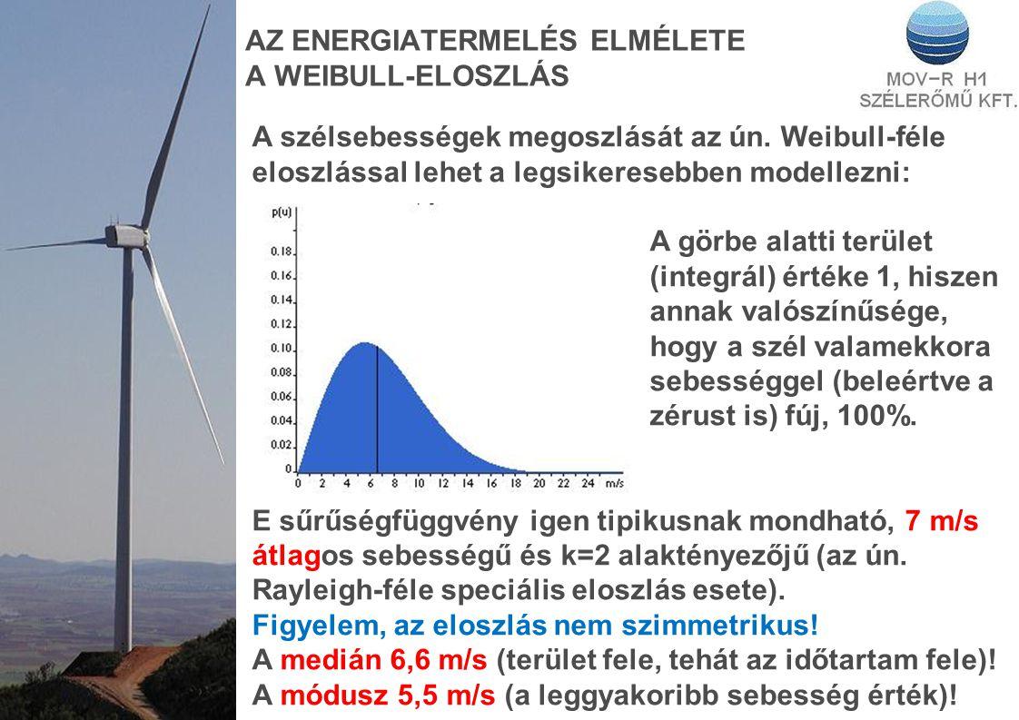 AZ ENERGIATERMELÉS ELMÉLETE A WEIBULL-ELOSZLÁS A szélsebességek megoszlását az ún. Weibull-féle eloszlással lehet a legsikeresebben modellezni: A görb