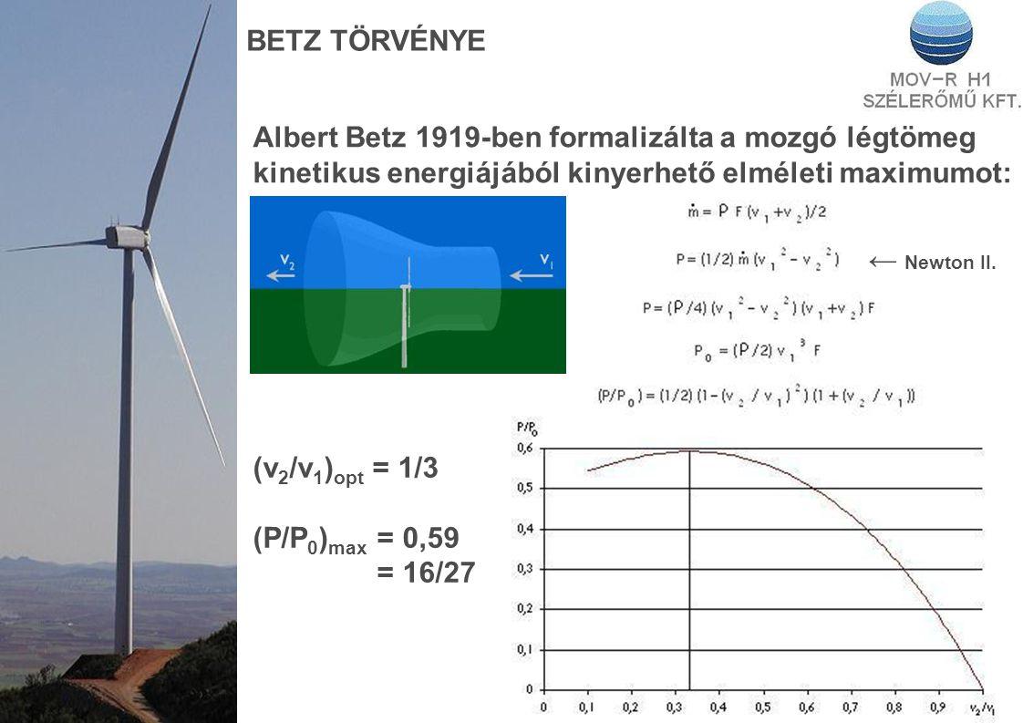 BETZ TÖRVÉNYE Albert Betz 1919-ben formalizálta a mozgó légtömeg kinetikus energiájából kinyerhető elméleti maximumot: ← Newton II. (v 2 /v 1 ) opt =