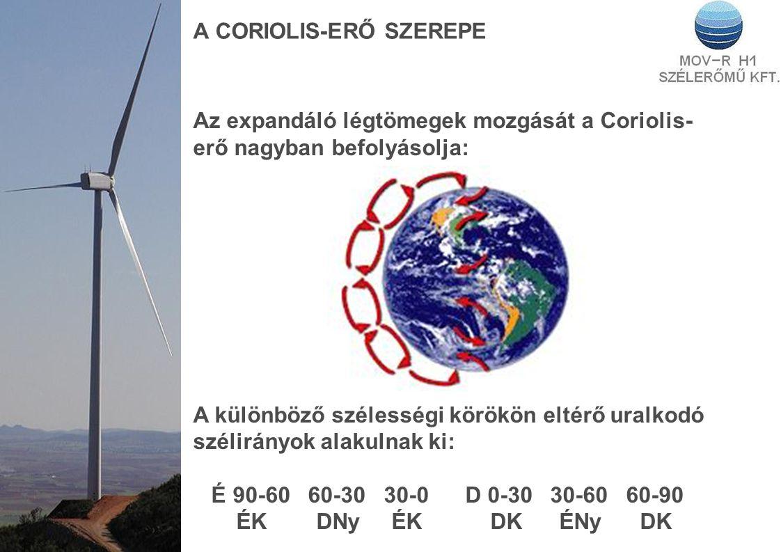 A CORIOLIS-ERŐ SZEREPE Az expandáló légtömegek mozgását a Coriolis- erő nagyban befolyásolja: A különböző szélességi körökön eltérő uralkodó szélirányok alakulnak ki: É 90-60 60-30 30-0 D 0-30 30-60 60-90 ÉK DNy ÉK DK ÉNy DK