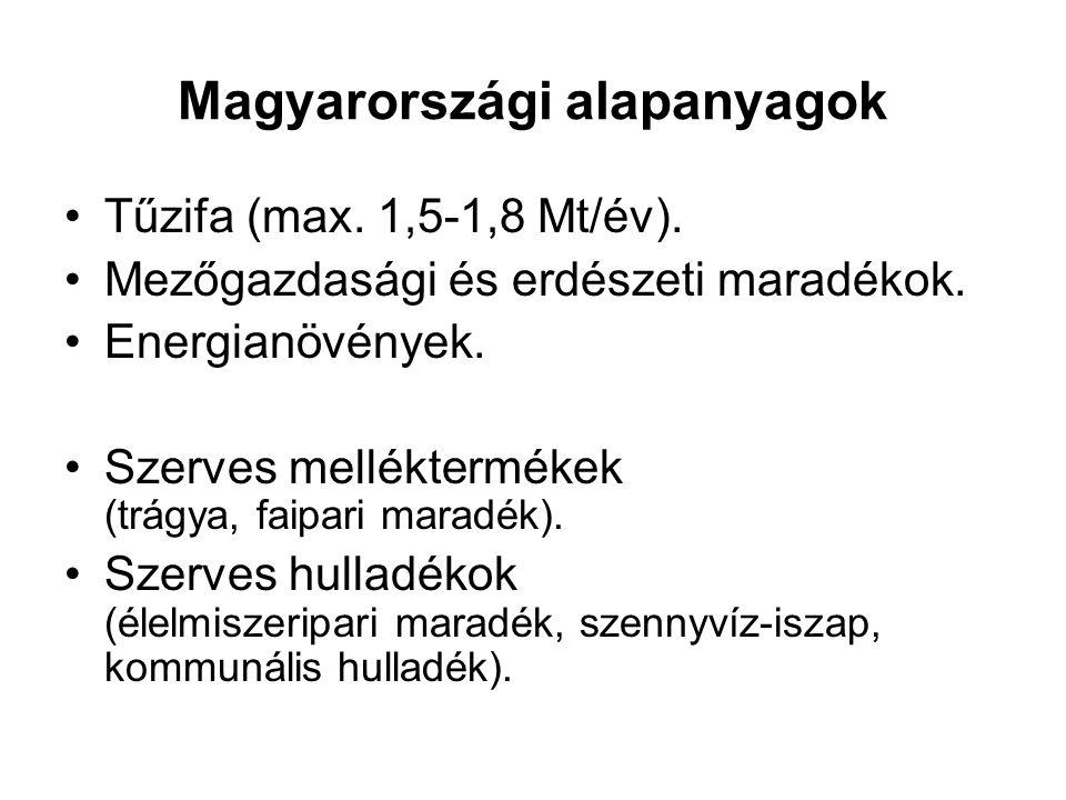 Magyarországi alapanyagok Tűzifa (max. 1,5-1,8 Mt/év). Mezőgazdasági és erdészeti maradékok. Energianövények. Szerves melléktermékek (trágya, faipari