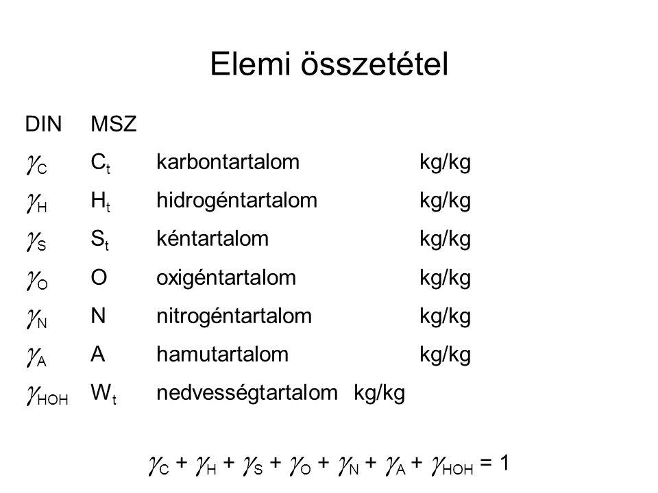DINMSZ  C C t karbontartalomkg/kg  H H t hidrogéntartalomkg/kg  S S t kéntartalomkg/kg  O Ooxigéntartalomkg/kg  N Nnitrogéntartalomkg/kg  A Aham