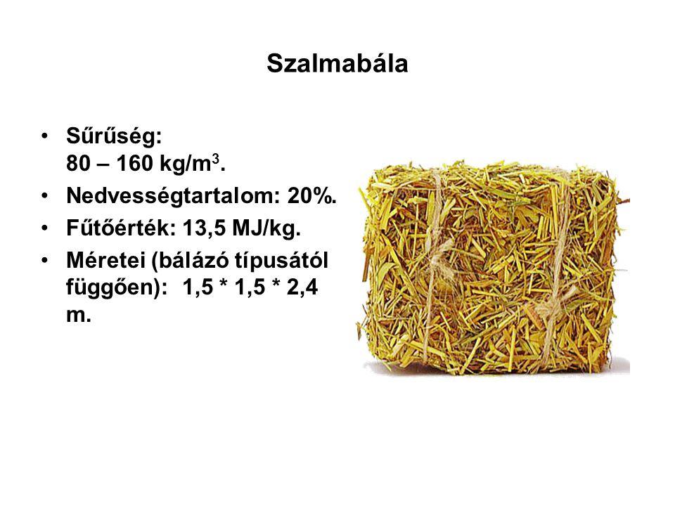 Szalmabála Sűrűség: 80 – 160 kg/m 3. Nedvességtartalom: 20%. Fűtőérték: 13,5 MJ/kg. Méretei (bálázó típusától függően): 1,5 * 1,5 * 2,4 m.