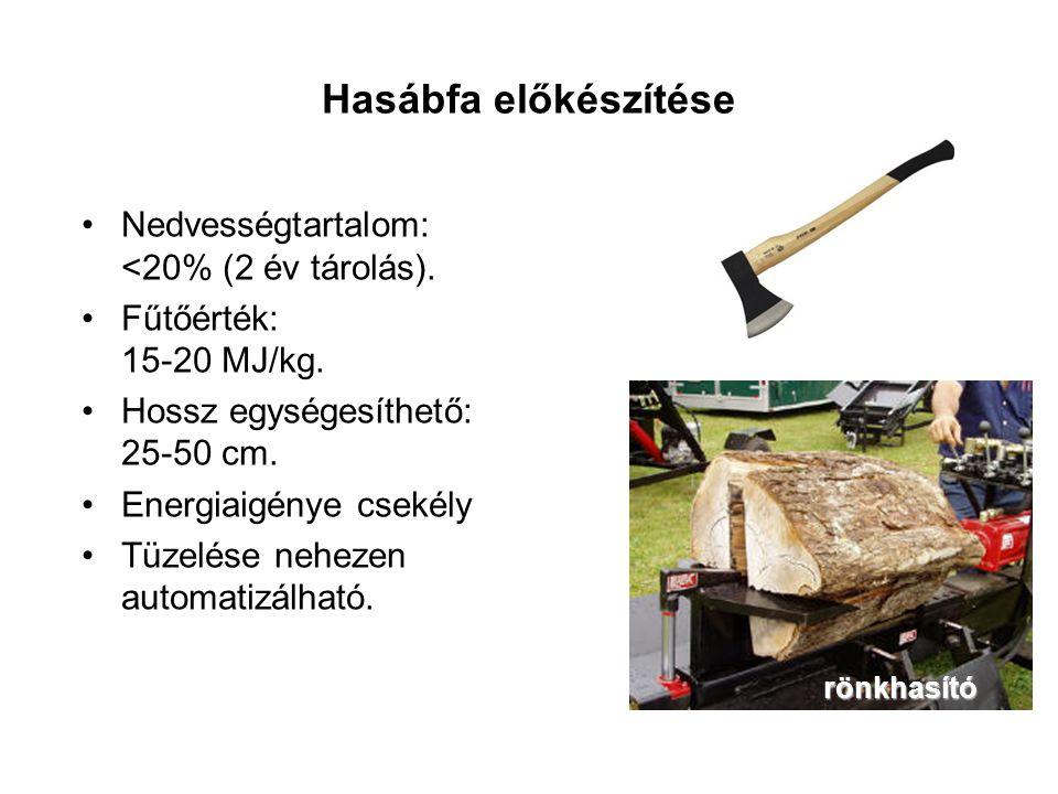 Hasábfa előkészítése Nedvességtartalom: <20% (2 év tárolás). Fűtőérték: 15-20 MJ/kg. Hossz egységesíthető: 25-50 cm. Energiaigénye csekély Tüzelése ne