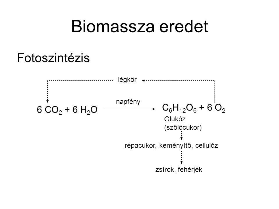 Biomassza eredet Fotoszintézis C 6 H 12 O 6 + 6 O 2 6 CO 2 + 6 H 2 O napfény légkör Glükóz (szőlőcukor) répacukor, keményítő, cellulóz zsírok, fehérjé