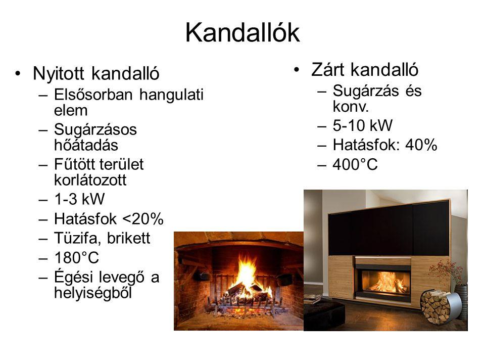 Kandallók Nyitott kandalló –Elsősorban hangulati elem –Sugárzásos hőátadás –Fűtött terület korlátozott –1-3 kW –Hatásfok <20% –Tüzifa, brikett –180°C