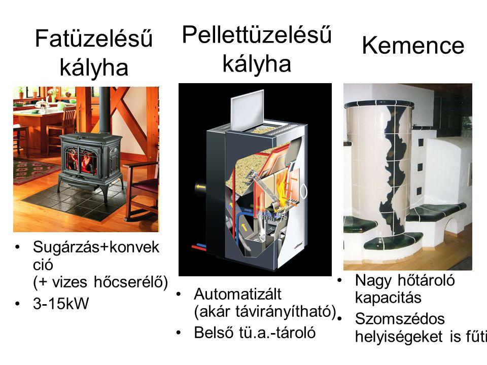 Fatüzelésű kályha Sugárzás+konvek ció (+ vizes hőcserélő) 3-15kW Pellettüzelésű kályha Automatizált (akár távirányítható) Belső tü.a.-tároló Kemence N