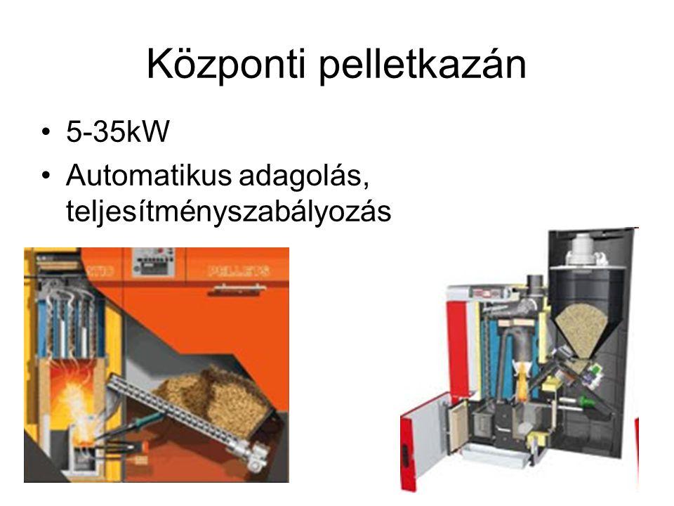 Központi pelletkazán 5-35kW Automatikus adagolás, teljesítményszabályozás