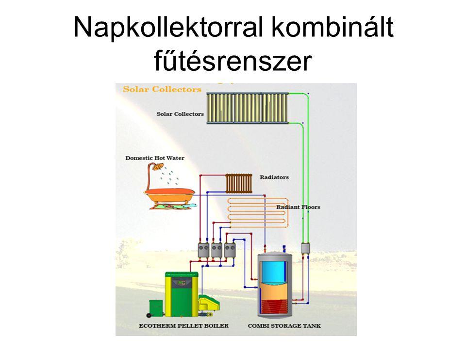 Napkollektorral kombinált fűtésrenszer