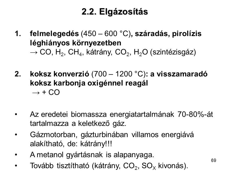69 2.2. Elgázosítás 1.felmelegedés (450 – 600 °C), száradás, pirolízis léghiányos környezetben → CO, H 2, CH 4, kátrány, CO 2, H 2 O (szintézisgáz) 2.