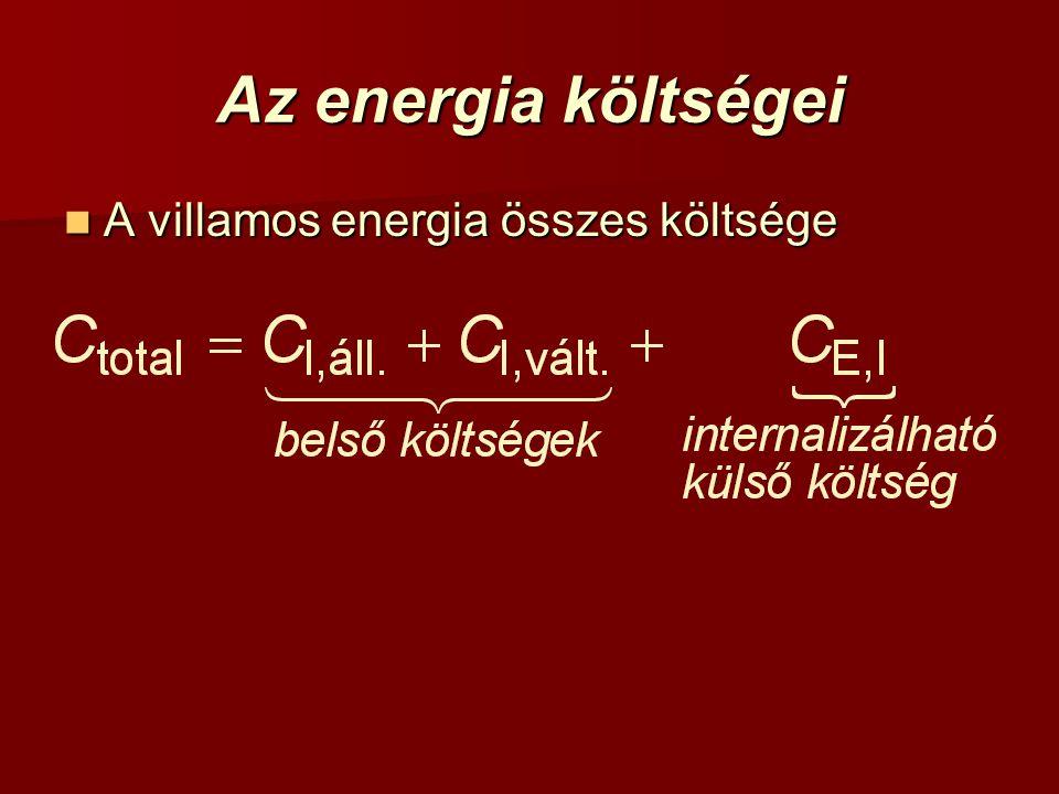 Az energia költségei A villamos energia összes költsége A villamos energia összes költsége