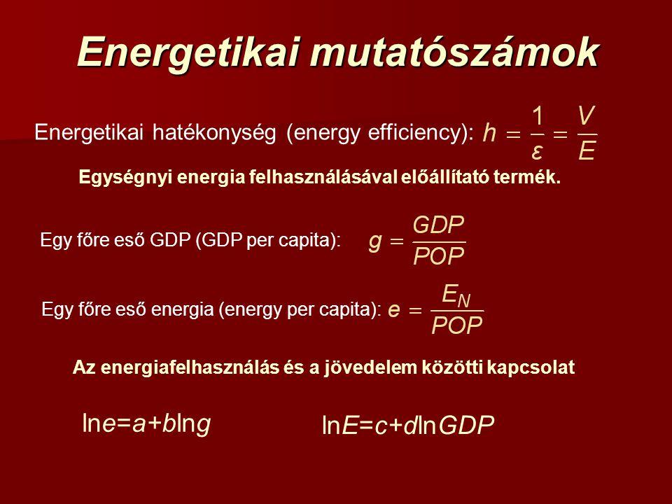 Energetikai mutatószámok Energetikai hatékonység (energy efficiency): Egységnyi energia felhasználásával előállítató termék. Egy főre eső GDP (GDP per