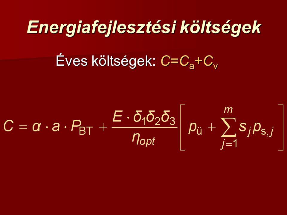Energiafejlesztési költségek Éves költségek: C=C a +C v