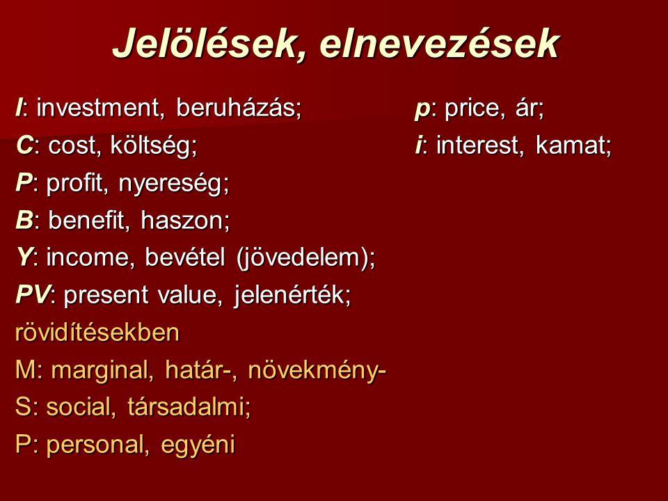 Jelölések, elnevezések I: investment, beruházás; C: cost, költség; P: profit, nyereség; B: benefit, haszon; Y: income, bevétel (jövedelem); PV: present value, jelenérték; rövidítésekben M: marginal, határ-, növekmény- S: social, társadalmi; P: personal, egyéni p: price, ár; i: interest, kamat;