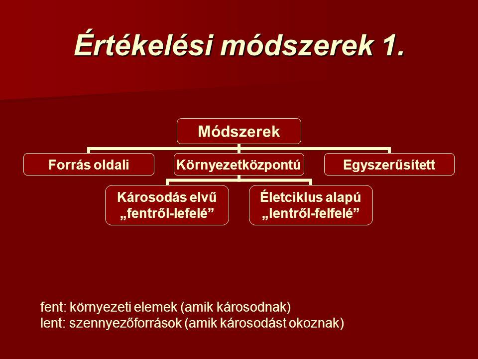 Értékelési módszerek 1.