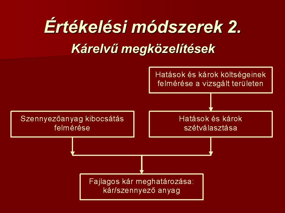 Értékelési módszerek 2. Kárelvű megközelítések