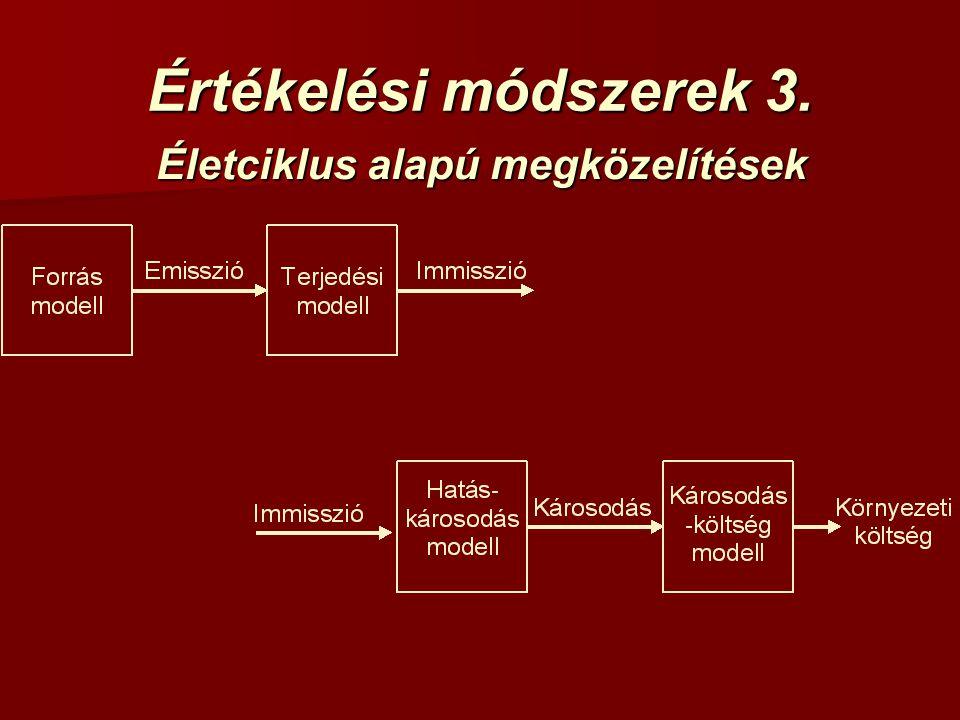 Értékelési módszerek 3. Életciklus alapú megközelítések