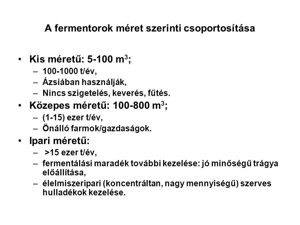 A fermentorok méret szerinti csoportosítása Kis méretű: 5-100 m 3 ; –100-1000 t/év, –Ázsiában használják, –Nincs szigetelés, keverés, fűtés. Közepes m