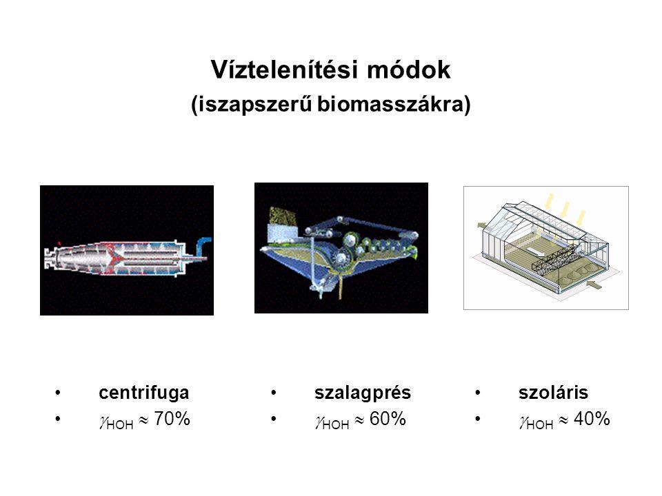 Víztelenítési módok (iszapszerű biomasszákra) centrifuga  HOH  70% szalagprés  HOH  60% szoláris  HOH  40%