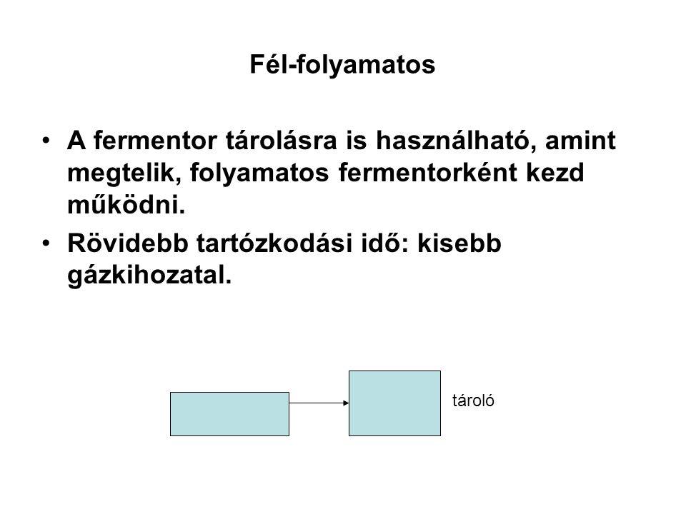 Fél-folyamatos A fermentor tárolásra is használható, amint megtelik, folyamatos fermentorként kezd működni. Rövidebb tartózkodási idő: kisebb gázkihoz