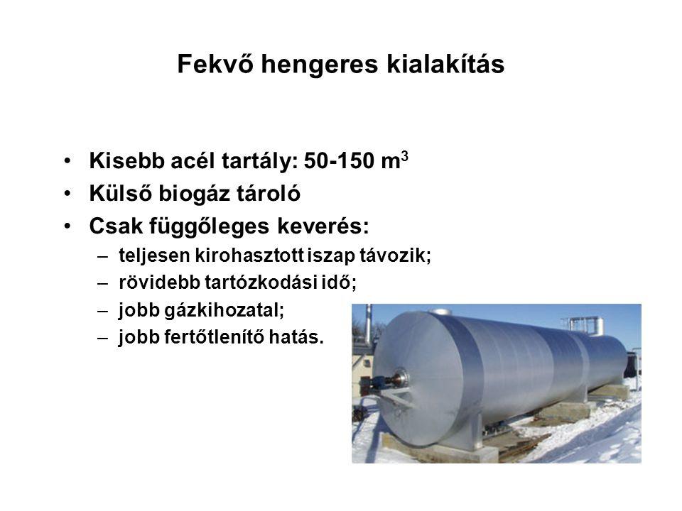 Fekvő hengeres kialakítás Kisebb acél tartály: 50-150 m 3 Külső biogáz tároló Csak függőleges keverés: –teljesen kirohasztott iszap távozik; –rövidebb