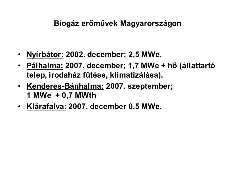 Biogáz erőművek Magyarországon Nyírbátor: 2002. december; 2,5 MWe. Pálhalma: 2007. december; 1,7 MWe + hő (állattartó telep, irodaház fűtése, klimatiz