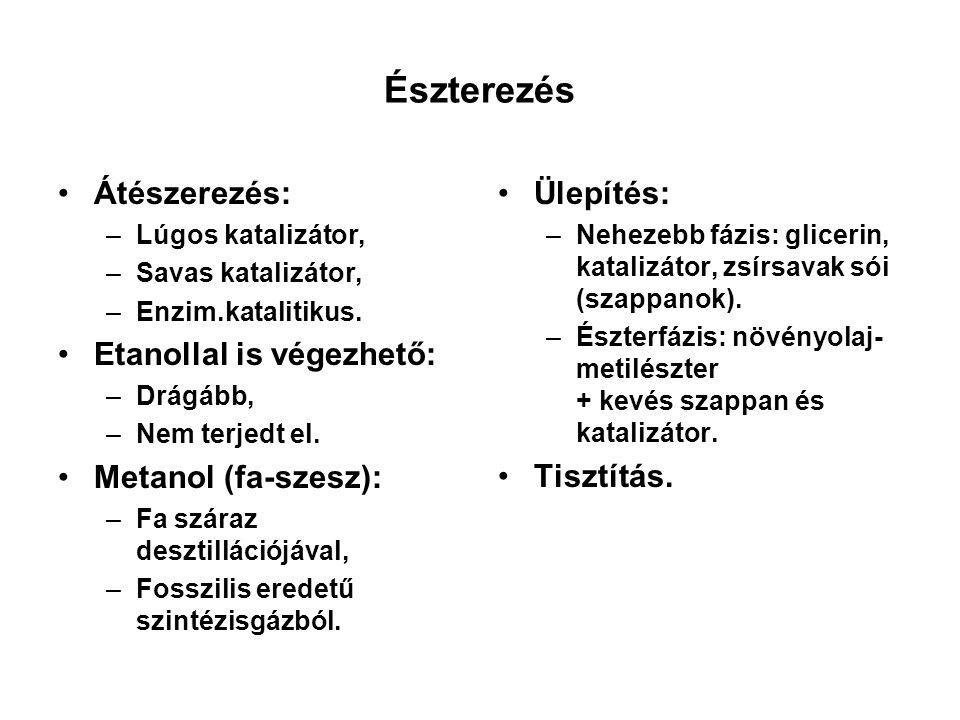Észterezés Átészerezés: –Lúgos katalizátor, –Savas katalizátor, –Enzim.katalitikus. Etanollal is végezhető: –Drágább, –Nem terjedt el. Metanol (fa-sze