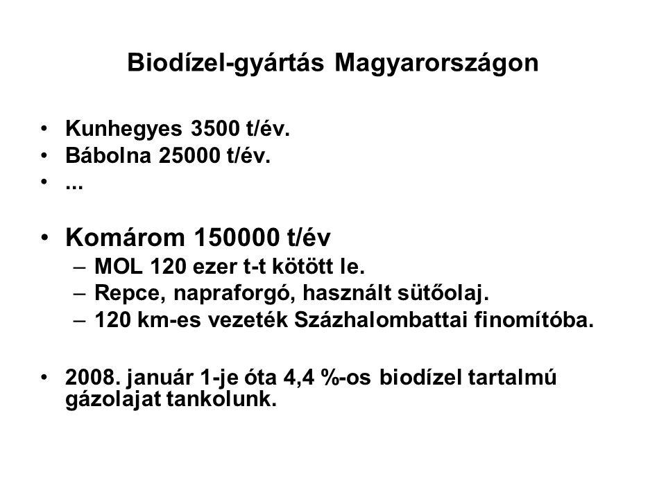 Biodízel-gyártás Magyarországon Kunhegyes 3500 t/év. Bábolna 25000 t/év.... Komárom 150000 t/év –MOL 120 ezer t-t kötött le. –Repce, napraforgó, haszn