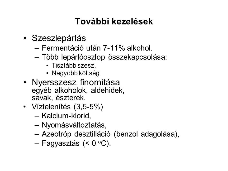 További kezelések Szeszlepárlás –Fermentáció után 7-11% alkohol. –Több lepárlóoszlop összekapcsolása: Tisztább szesz, Nagyobb költség. Nyersszesz fino