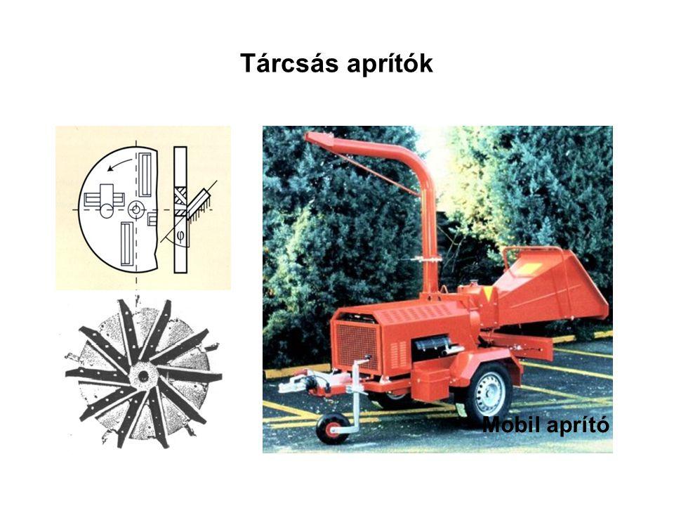 3.Szilárd tüzelőanyagok Égési folyamatok: 1. felmelegedés (<100°C); 2.