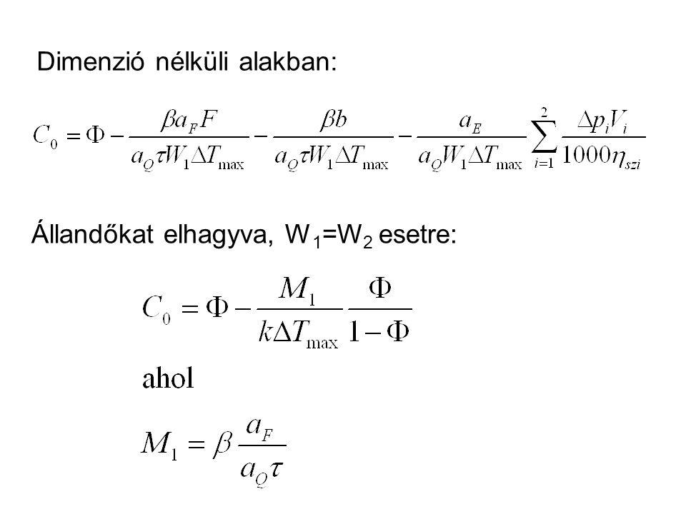 Dimenzió nélküli alakban: Állandőkat elhagyva, W 1 =W 2 esetre:
