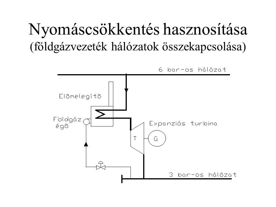 Nyomáscsökkentés hasznosítása (földgázvezeték hálózatok összekapcsolása)
