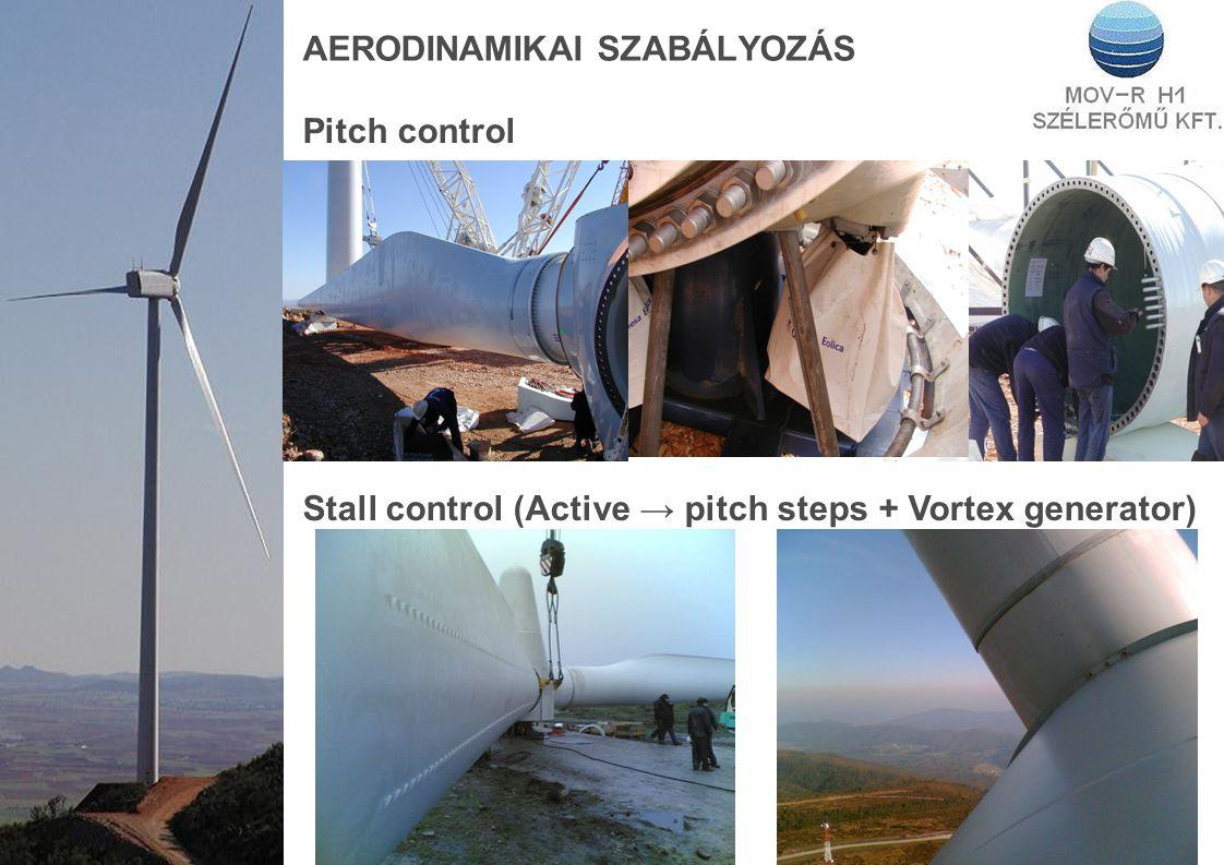 AERODINAMIKAI SZABÁLYOZÁS Pitch control Stall control (Active → pitch steps + Vortex generator)