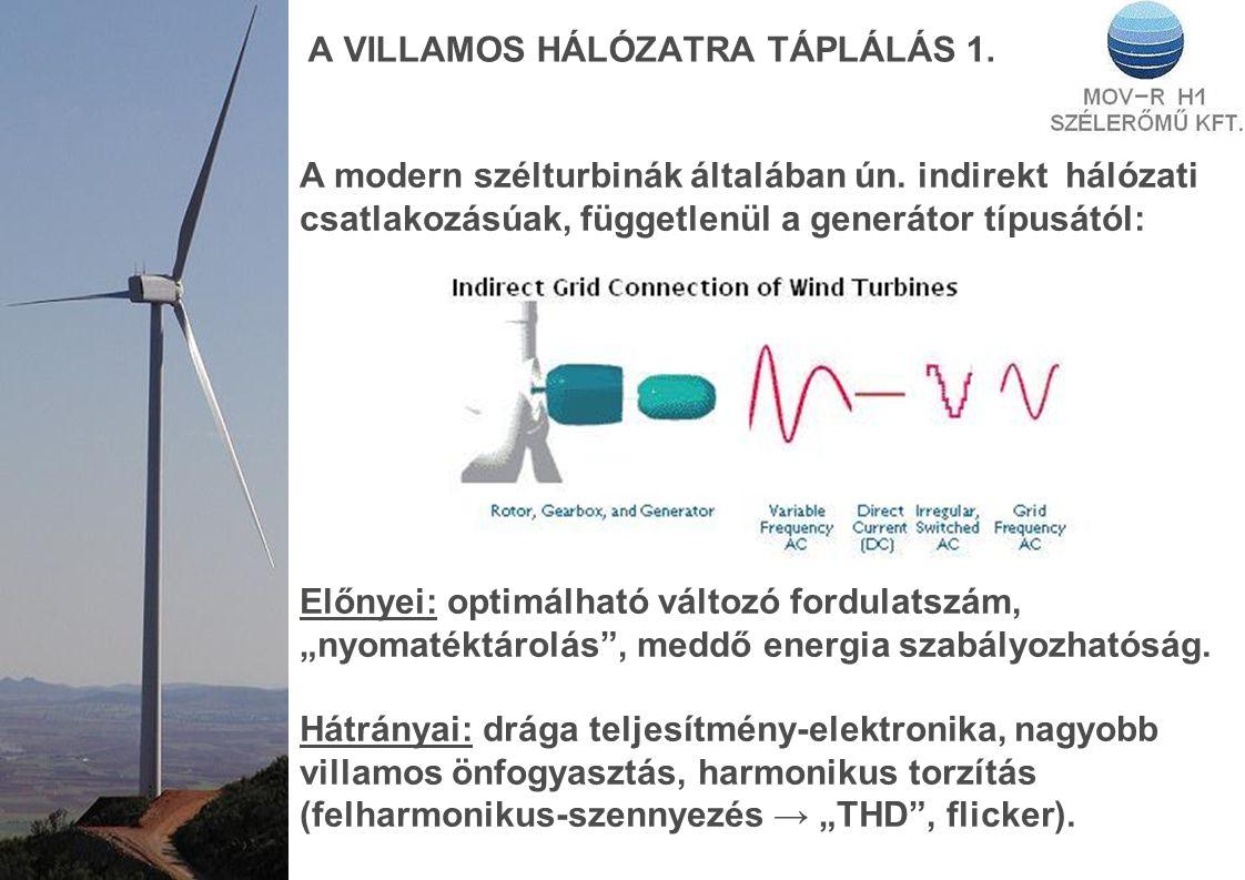 A VILLAMOS HÁLÓZATRA TÁPLÁLÁS 1. A modern szélturbinák általában ún. indirekt hálózati csatlakozásúak, függetlenül a generátor típusától: Előnyei: opt