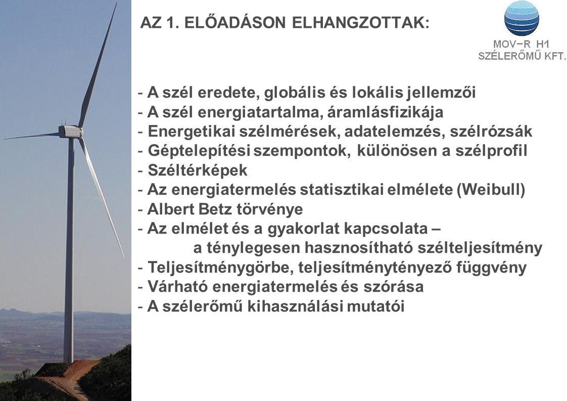 AZ 1. ELŐADÁSON ELHANGZOTTAK: - A szél eredete, globális és lokális jellemzői - A szél energiatartalma, áramlásfizikája - Energetikai szélmérések, ada