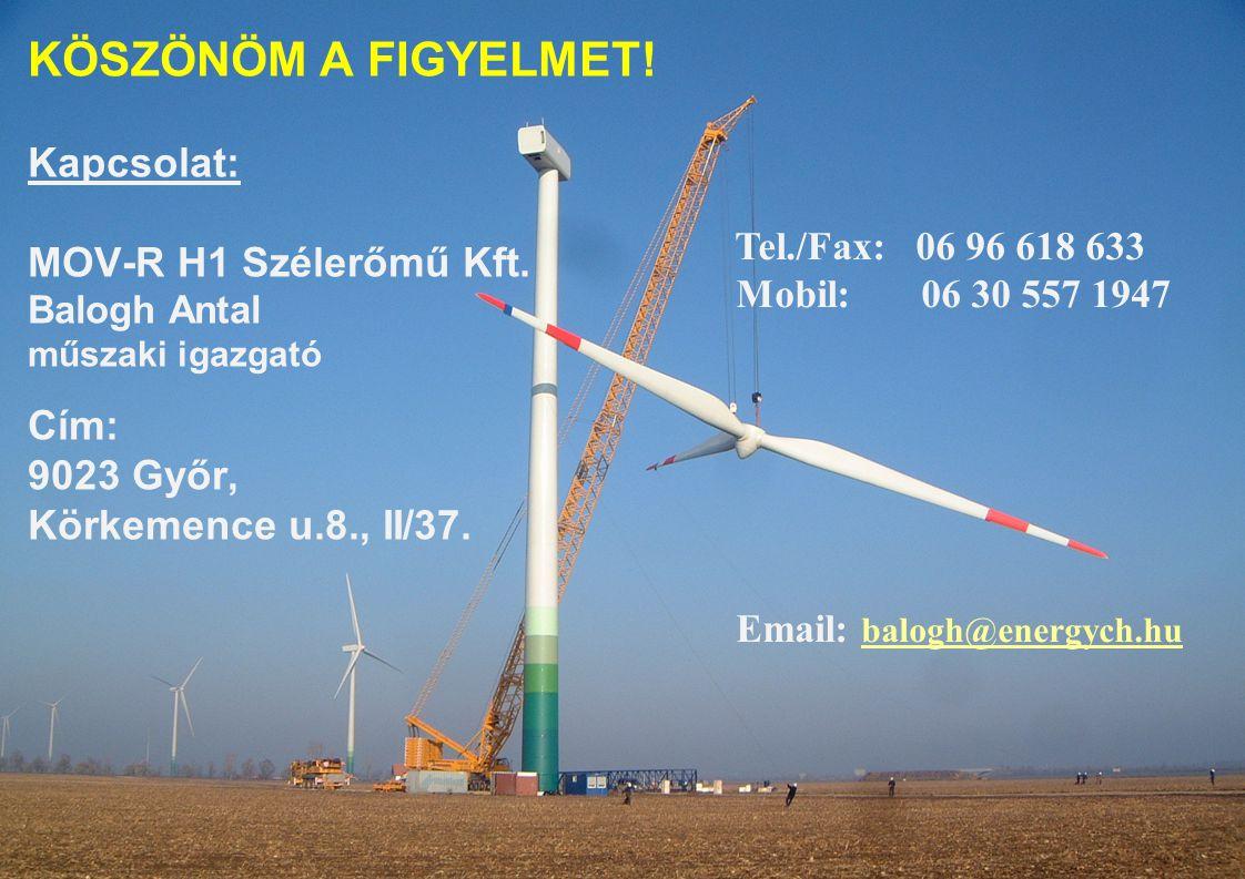 Tel./Fax: 06 96 618 633 Mobil: 06 30 557 1947 Email: balogh@energych.hu KÖSZÖNÖM A FIGYELMET.