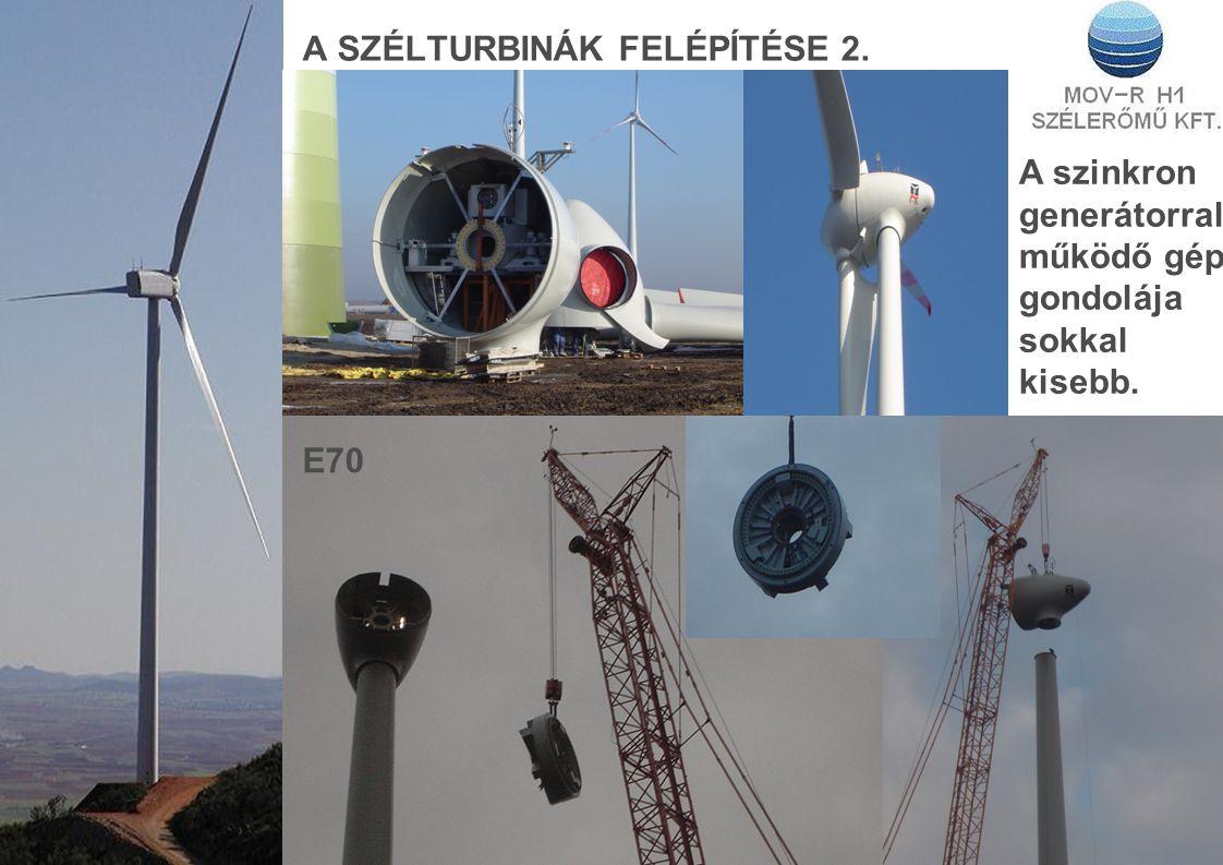 A SZÉLTURBINÁK FELÉPÍTÉSE 2. A szinkron generátorral működő gép gondolája sokkal kisebb. E70