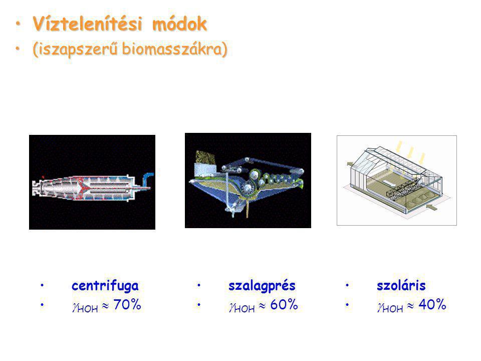 Víztelenítési módokVíztelenítési módok (iszapszerű biomasszákra)(iszapszerű biomasszákra) centrifuga  HOH  70% szalagprés  HOH  60% szoláris  HOH  40%