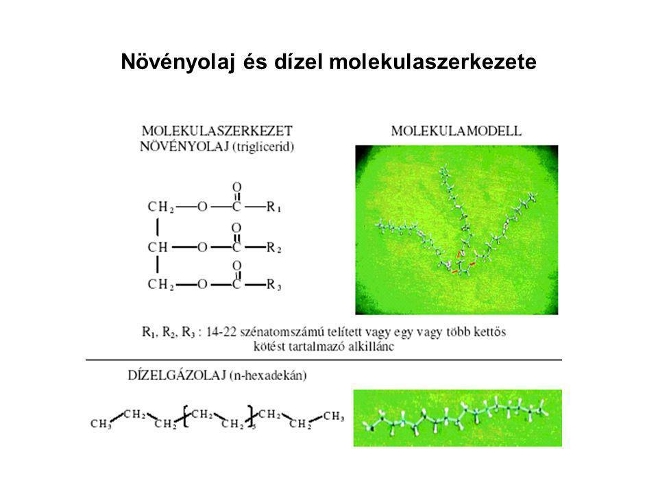 Növényolaj és dízel molekulaszerkezete