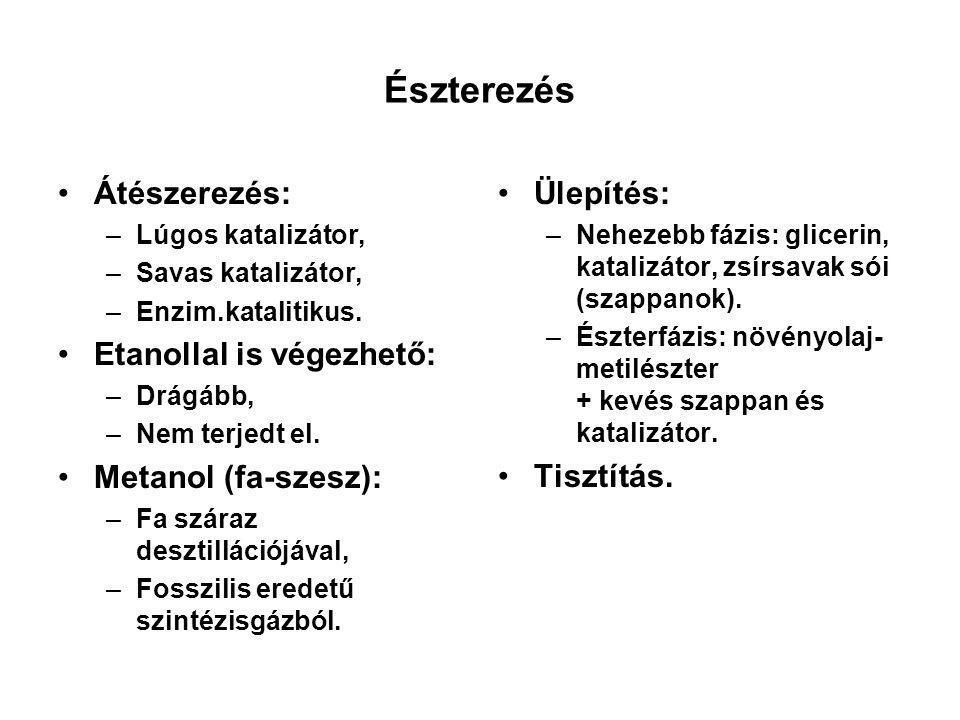 Észterezés Átészerezés: –Lúgos katalizátor, –Savas katalizátor, –Enzim.katalitikus.