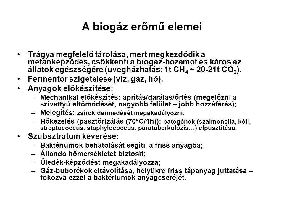 A biogáz erőmű elemei Biogáz (feldolgozás után) alkalmas: –Tüzelőanyagnak → gázmotor, –CO 2 -leválasztás után üzemanyag, vagy földgáz- hálózati betáplálás (gyakorlatban nem alkalmazzák).